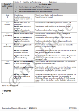 downloadable rubric